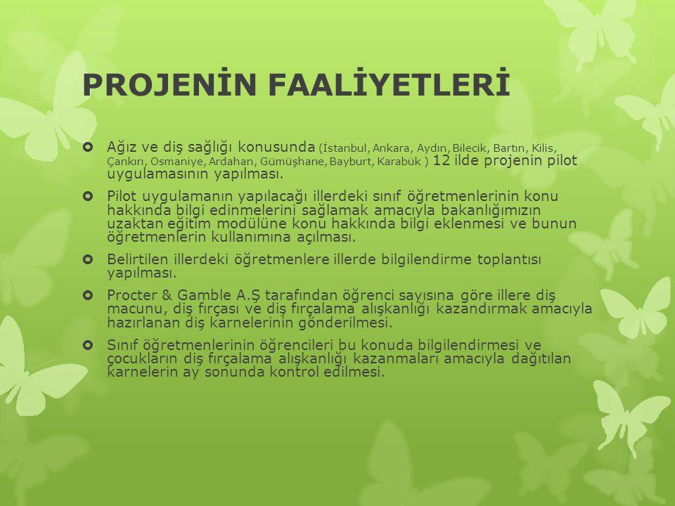 PROJENİN FAALİYETLERİ  Ağız ve diş sağlığı konusunda (İstanbul, Ankara, Aydın, Bilecik, Bartın, Kilis, Çankırı, Osmaniye, Ardahan, Gümüşhane, Bayburt, Karabük ) 12 ilde projenin pilot uygulamasının yapılması.