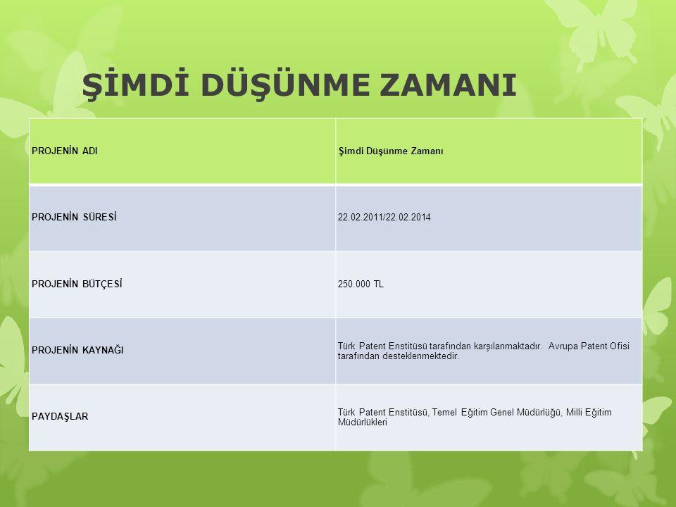 ŞİMDİ DÜŞÜNME ZAMANI PROJENİN ADIŞimdi Düşünme Zamanı PROJENİN SÜRESİ22.02.2011/22.02.2014 PROJENİN BÜTÇESİ250.000 TL PROJENİN KAYNAĞI Türk Patent Enstitüsü tarafından karşılanmaktadır.
