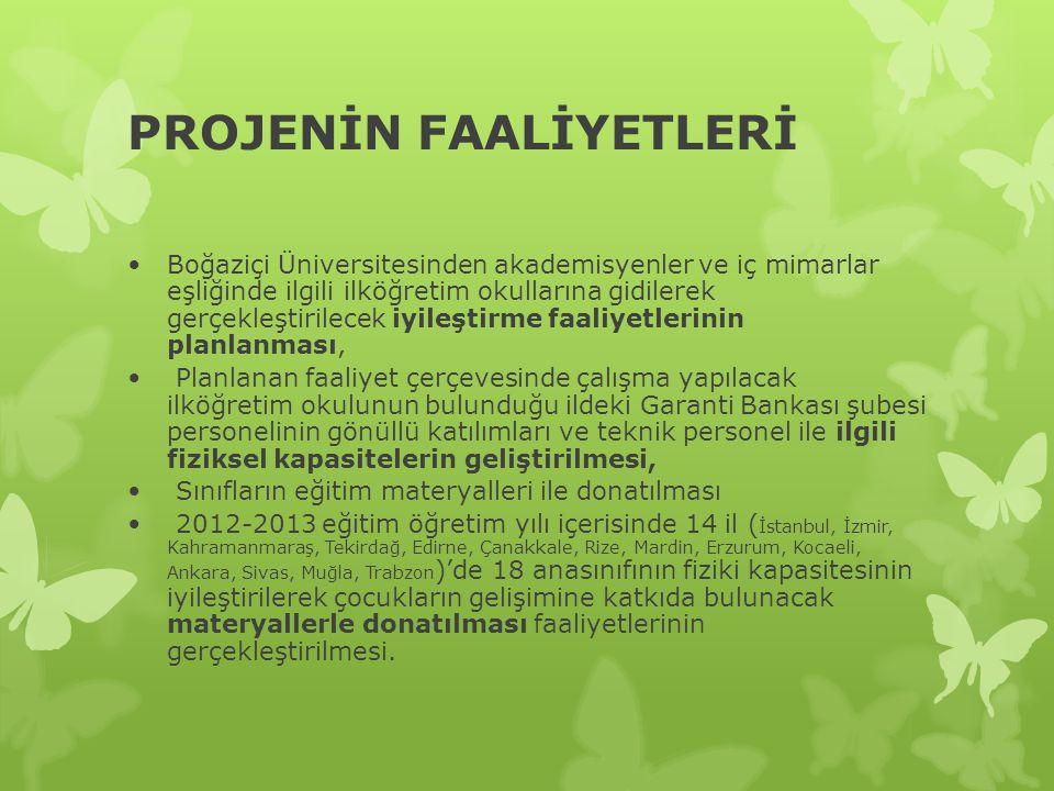 PROJENİN AMACI  İlköğretim 2.ve 3.