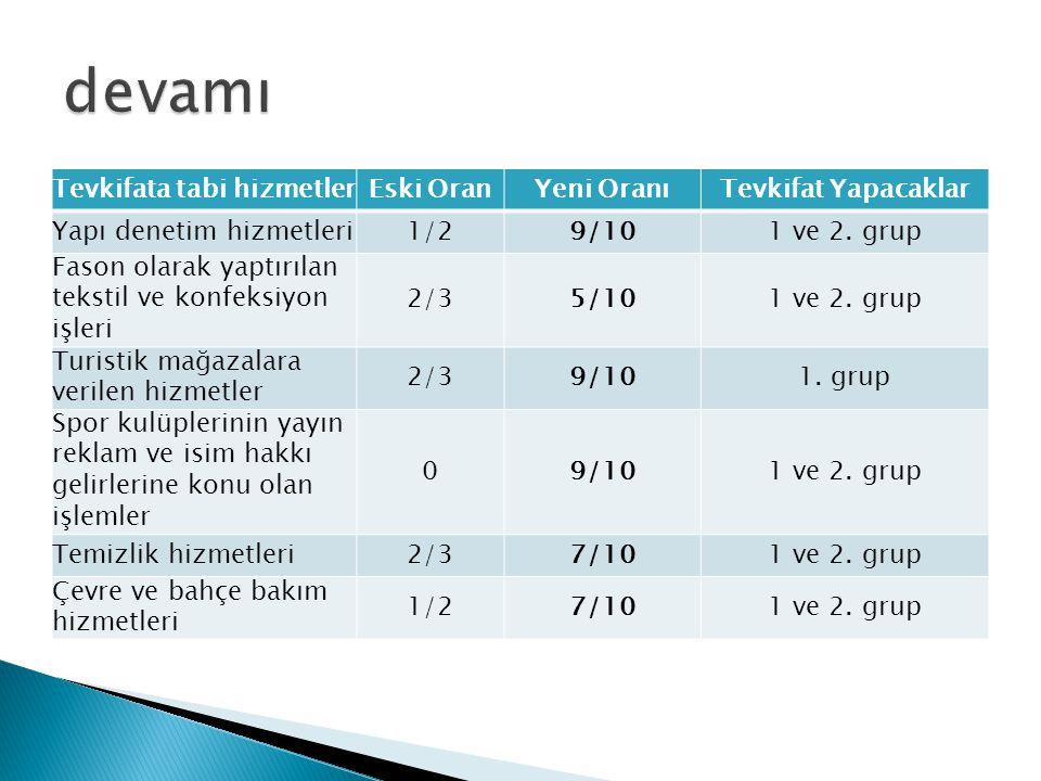 Tevkifata tabi hizmetlerEski OranYeni OranıTevkifat Yapacaklar Yapı denetim hizmetleri1/29/101 ve 2. grup Fason olarak yaptırılan tekstil ve konfeksiy