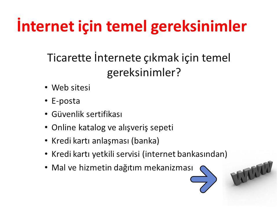 İnternet için temel gereksinimler Ticarette İnternete çıkmak için temel gereksinimler.
