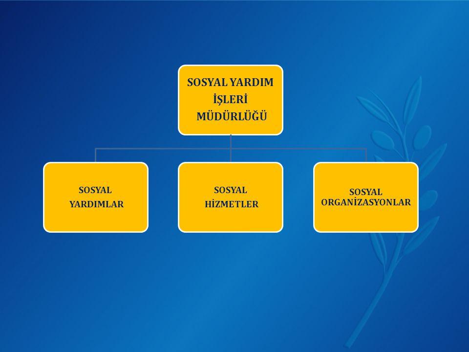 SOSYAL YARDIM İŞLERİ MÜDÜRLÜĞÜ SOSYAL YARDIMLAR SOSYAL HİZMETLER SOSYAL ORGANİZASYONLAR