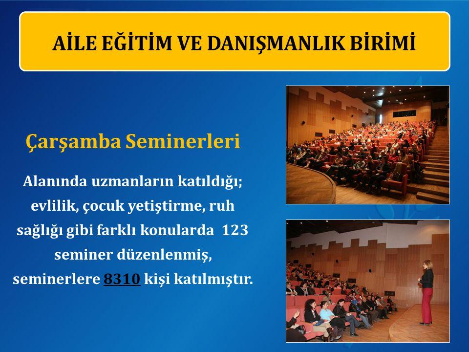 Çarşamba Seminerleri Alanında uzmanların katıldığı; evlilik, çocuk yetiştirme, ruh sağlığı gibi farklı konularda 123 seminer düzenlenmiş, seminerlere 8310 kişi katılmıştır.