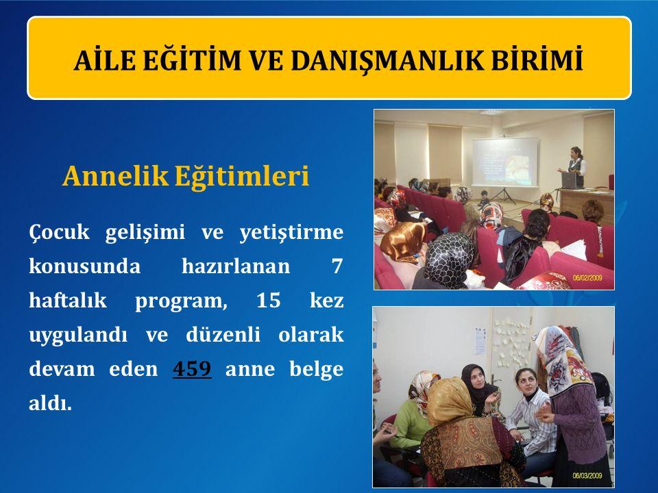 Annelik Eğitimleri Çocuk gelişimi ve yetiştirme konusunda hazırlanan 7 haftalık program, 15 kez uygulandı ve düzenli olarak devam eden 459 anne belge aldı.
