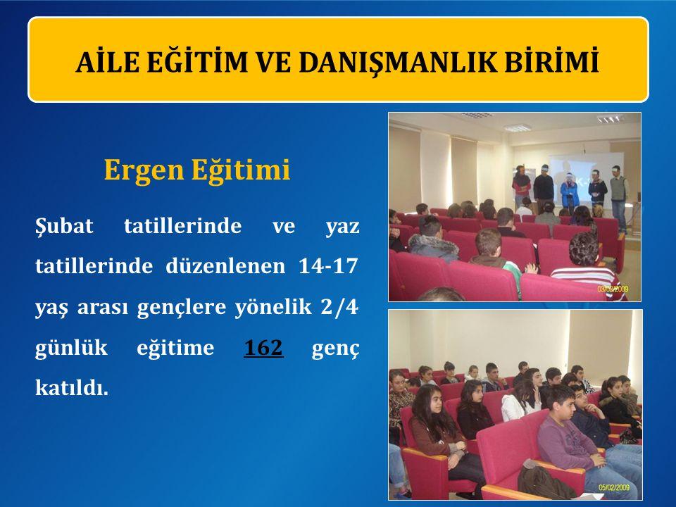 Ergen Eğitimi Şubat tatillerinde ve yaz tatillerinde düzenlenen 14-17 yaş arası gençlere yönelik 2/4 günlük eğitime 162 genç katıldı.