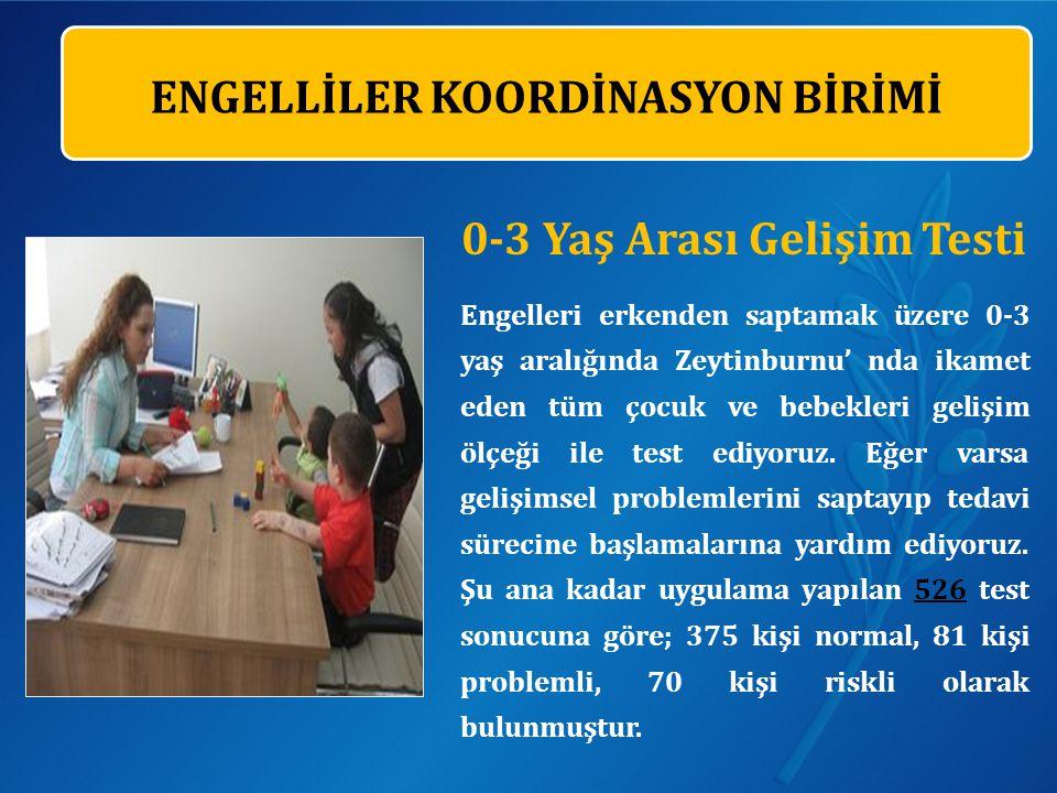 0-3 Yaş Arası Gelişim Testi Engelleri erkenden saptamak üzere 0-3 yaş aralığında Zeytinburnu' nda ikamet eden tüm çocuk ve bebekleri gelişim ölçeği ile test ediyoruz.