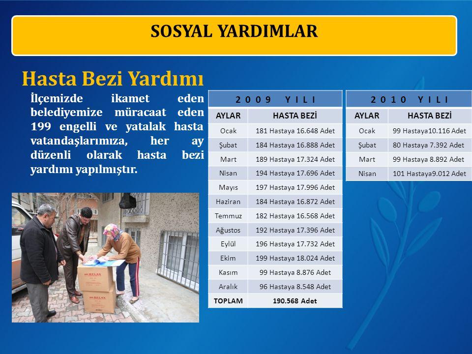 Hasta Bezi Yardımı İlçemizde ikamet eden belediyemize müracaat eden 199 engelli ve yatalak hasta vatandaşlarımıza, her ay düzenli olarak hasta bezi yardımı yapılmıştır.