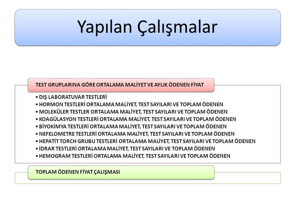 SEDİMENTASYON CİHAZLARI SEDİMANTASYON ANALİZ CİHAZI DAĞILIMI Hastane AdıMarka Ve ModelHız Ankara Atatürk Eğitim Ve Araştırma Hastanesi LINEAR THERMA180 Ankara Dr.