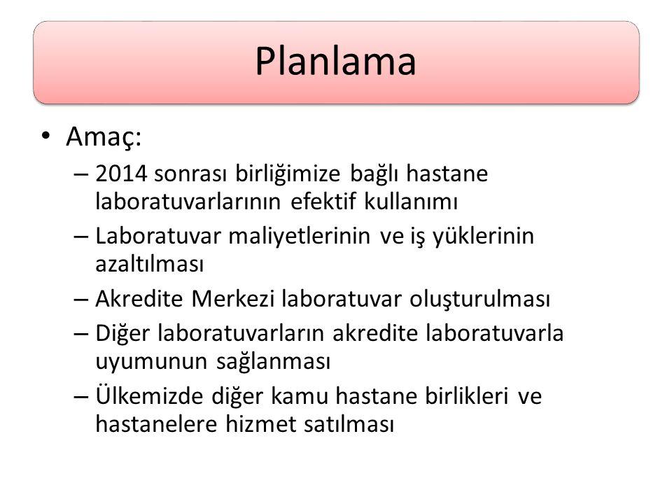 Planlama • Amaç: – 2014 sonrası birliğimize bağlı hastane laboratuvarlarının efektif kullanımı – Laboratuvar maliyetlerinin ve iş yüklerinin azaltılma