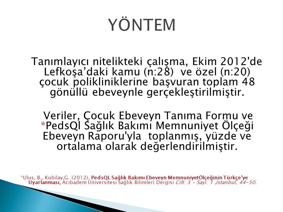 Tanımlayıcı nitelikteki çalışma, Ekim 2012'de Lefkoşa'daki kamu (n:28) ve özel (n:20) çocuk polikliniklerine başvuran toplam 48 gönüllü ebeveynle gerç