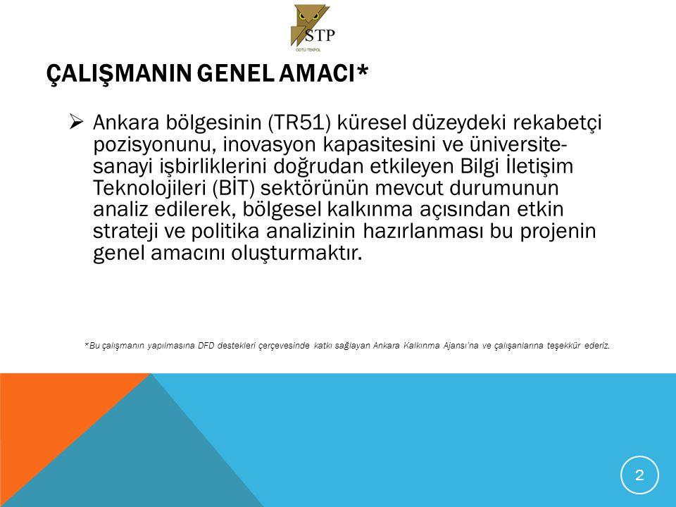 ÇALIŞMANIN GENEL AMACI*  Ankara bölgesinin (TR51) küresel düzeydeki rekabetçi pozisyonunu, inovasyon kapasitesini ve üniversite- sanayi işbirliklerin