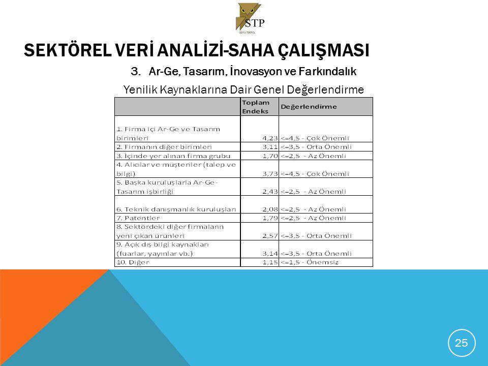 SEKTÖREL VERİ ANALİZİ-SAHA ÇALIŞMASI 3.Ar-Ge, Tasarım, İnovasyon ve Farkındalık Yenilik Finansmanı Kaynaklarına Dair Genel Değerlendirme 26