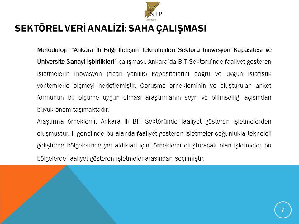 """SEKTÖREL VERİ ANALİZİ: SAHA ÇALIŞMASI Metodoloji: """"Ankara İli Bilgi İletişim Teknolojileri Sektörü İnovasyon Kapasitesi ve Üniversite-Sanayi İşbirlikl"""