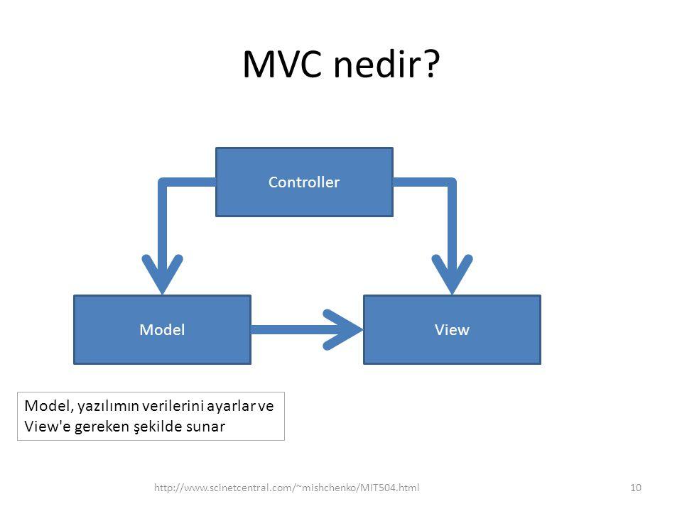 MVC nedir? http://www.scinetcentral.com/~mishchenko/MIT504.html10 ModelView Controller Model, yazılımın verilerini ayarlar ve View'e gereken şekilde s