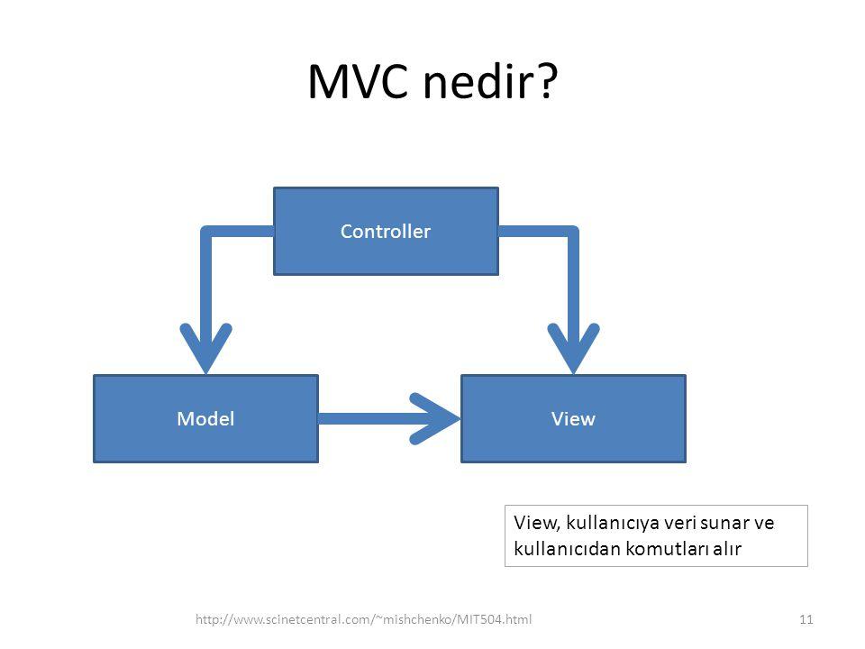 MVC nedir? http://www.scinetcentral.com/~mishchenko/MIT504.html11 ModelView Controller View, kullanıcıya veri sunar ve kullanıcıdan komutları alır