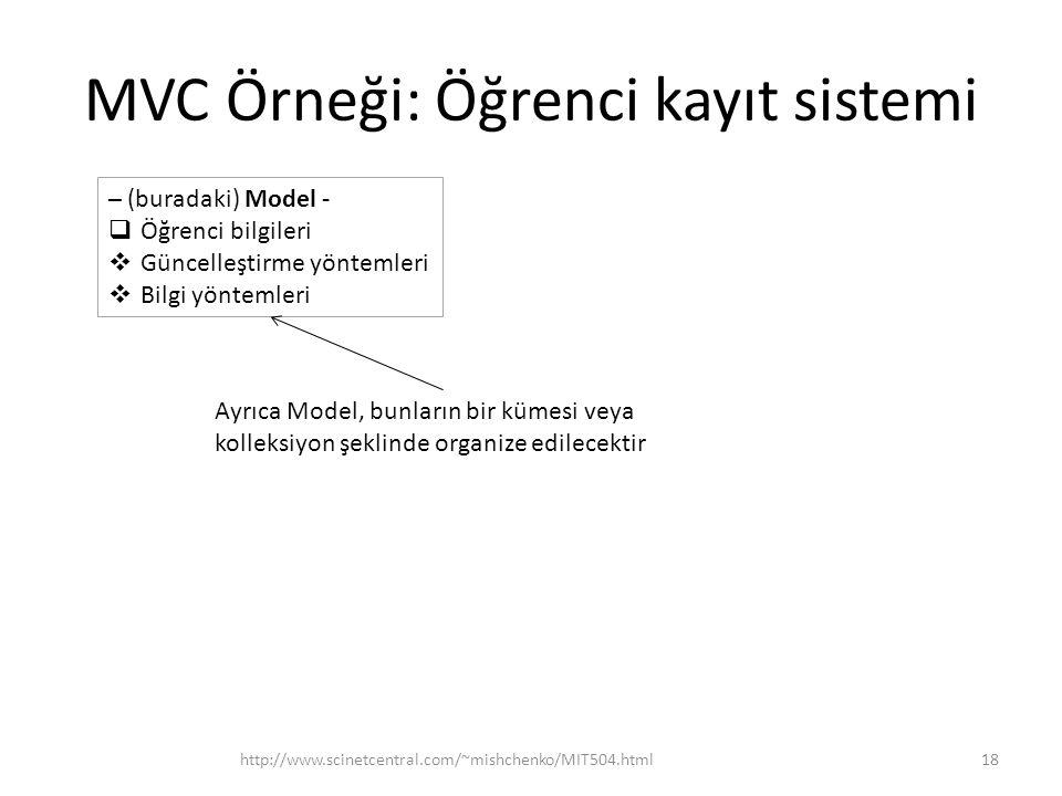 MVC Örneği: Öğrenci kayıt sistemi http://www.scinetcentral.com/~mishchenko/MIT504.html18 – (buradaki) Model -  Öğrenci bilgileri  Güncelleştirme yön