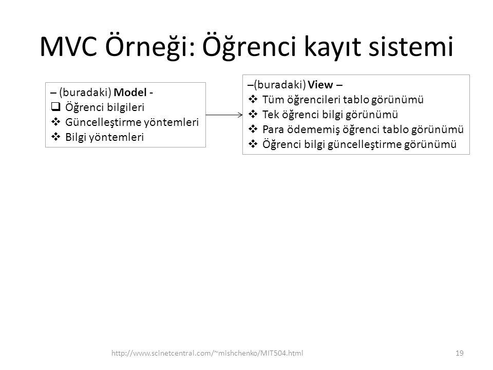MVC Örneği: Öğrenci kayıt sistemi http://www.scinetcentral.com/~mishchenko/MIT504.html19 – (buradaki) Model -  Öğrenci bilgileri  Güncelleştirme yön