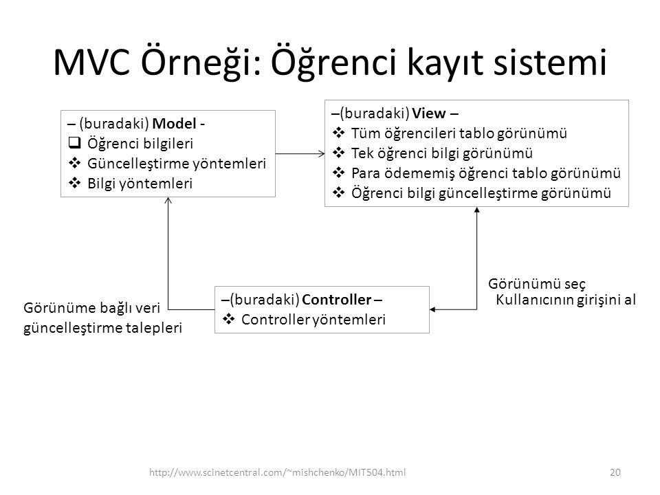 MVC Örneği: Öğrenci kayıt sistemi http://www.scinetcentral.com/~mishchenko/MIT504.html20 – (buradaki) Model -  Öğrenci bilgileri  Güncelleştirme yön