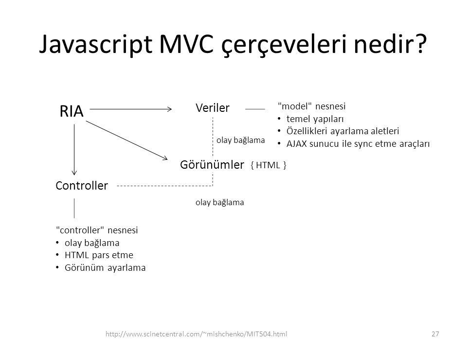 Javascript MVC çerçeveleri nedir? http://www.scinetcentral.com/~mishchenko/MIT504.html27 RIA Controller Veriler Görünümler