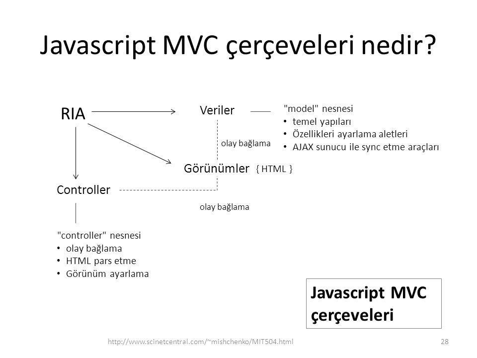 Javascript MVC çerçeveleri nedir? http://www.scinetcentral.com/~mishchenko/MIT504.html28 RIA Controller Veriler Görünümler