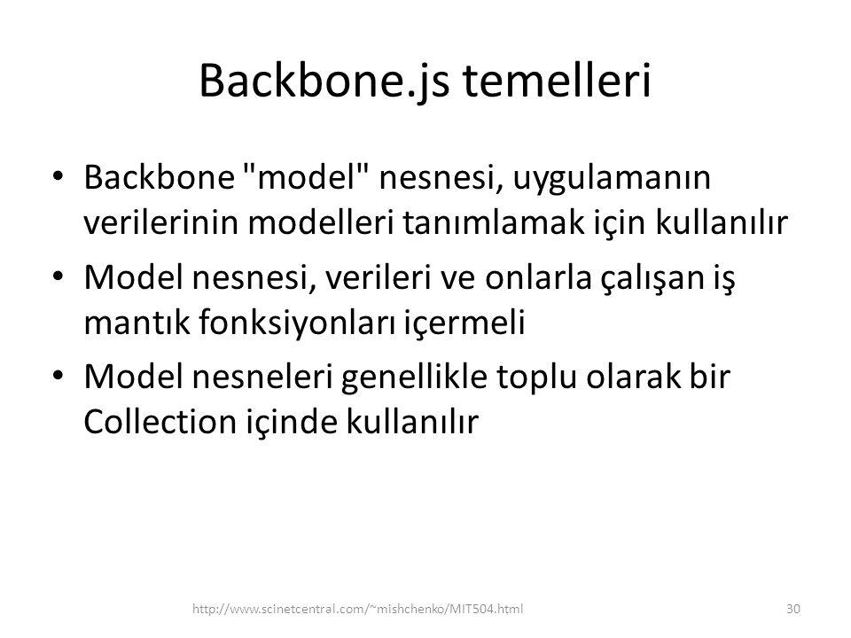 Backbone.js temelleri • Backbone