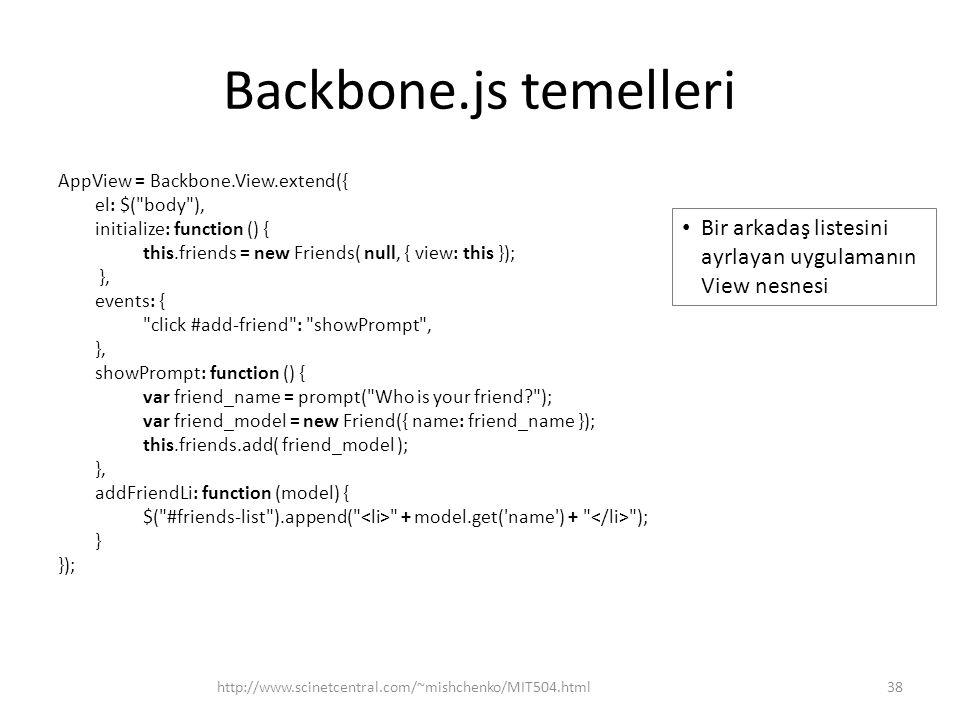 Backbone.js temelleri AppView = Backbone.View.extend({ el: $(