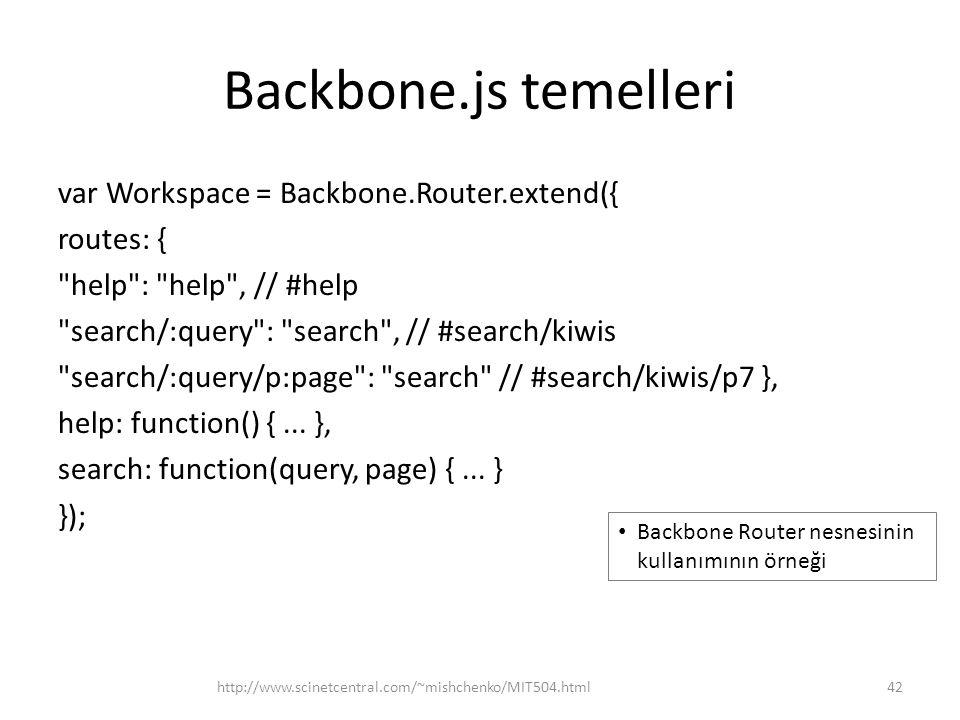 Backbone.js temelleri var Workspace = Backbone.Router.extend({ routes: {