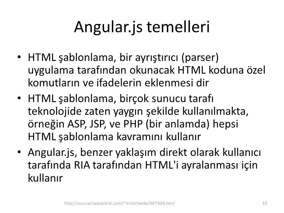 Angular.js temelleri • HTML şablonlama, bir ayrıştırıcı (parser) uygulama tarafından okunacak HTML koduna özel komutların ve ifadelerin eklenmesi dir