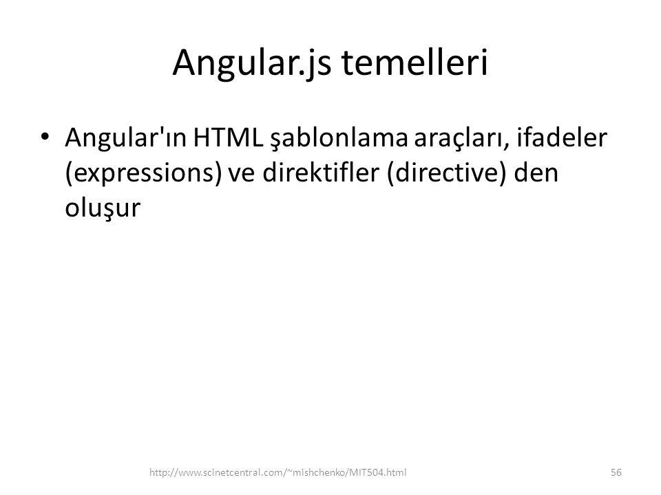 Angular.js temelleri • Angular'ın HTML şablonlama araçları, ifadeler (expressions) ve direktifler (directive) den oluşur 56http://www.scinetcentral.co