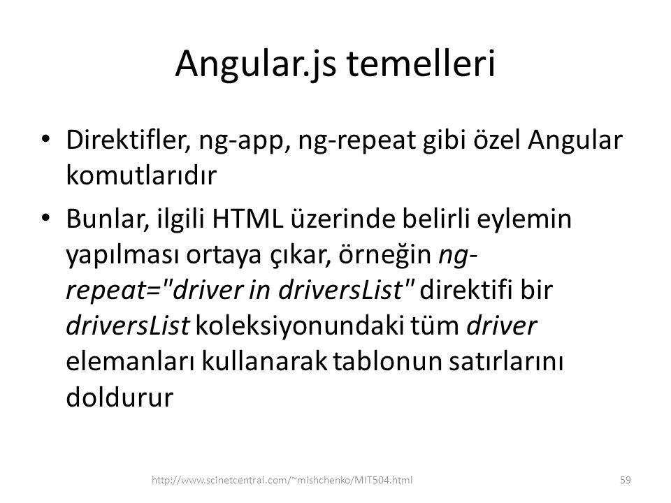 Angular.js temelleri • Direktifler, ng-app, ng-repeat gibi özel Angular komutlarıdır • Bunlar, ilgili HTML üzerinde belirli eylemin yapılması ortaya ç