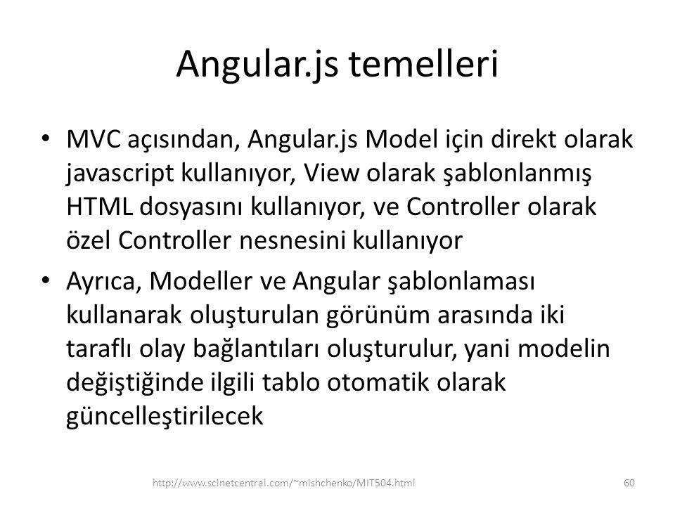 Angular.js temelleri • MVC açısından, Angular.js Model için direkt olarak javascript kullanıyor, View olarak şablonlanmış HTML dosyasını kullanıyor, v