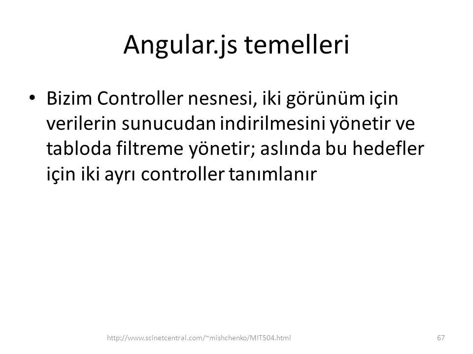 Angular.js temelleri • Bizim Controller nesnesi, iki görünüm için verilerin sunucudan indirilmesini yönetir ve tabloda filtreme yönetir; aslında bu he