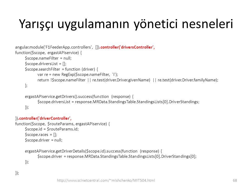 Yarışçı uygulamanın yönetici nesneleri angular.module('F1FeederApp.controllers', []).controller('driversController', function($scope, ergastAPIservice