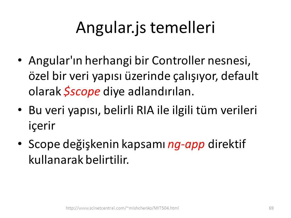 Angular.js temelleri • Angular'ın herhangi bir Controller nesnesi, özel bir veri yapısı üzerinde çalışıyor, default olarak $scope diye adlandırılan. •