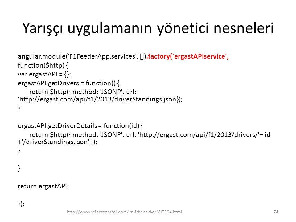 Yarışçı uygulamanın yönetici nesneleri angular.module('F1FeederApp.services', []).factory('ergastAPIservice', function($http) { var ergastAPI = {}; er