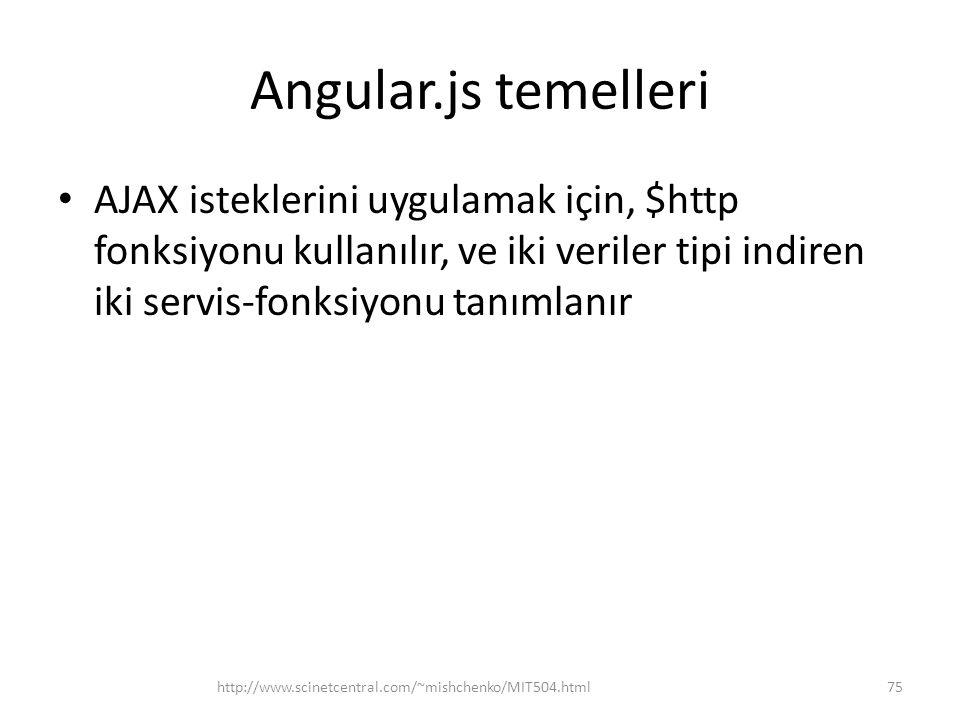 Angular.js temelleri • AJAX isteklerini uygulamak için, $http fonksiyonu kullanılır, ve iki veriler tipi indiren iki servis-fonksiyonu tanımlanır 75ht