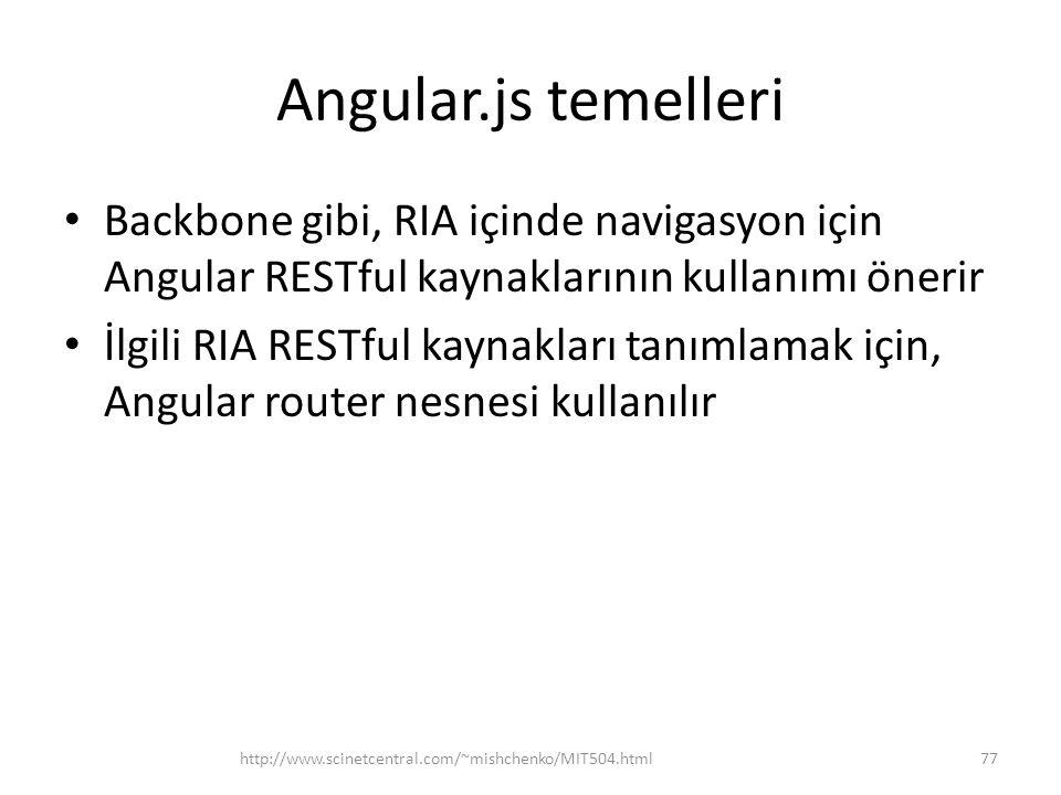 Angular.js temelleri • Backbone gibi, RIA içinde navigasyon için Angular RESTful kaynaklarının kullanımı önerir • İlgili RIA RESTful kaynakları tanıml