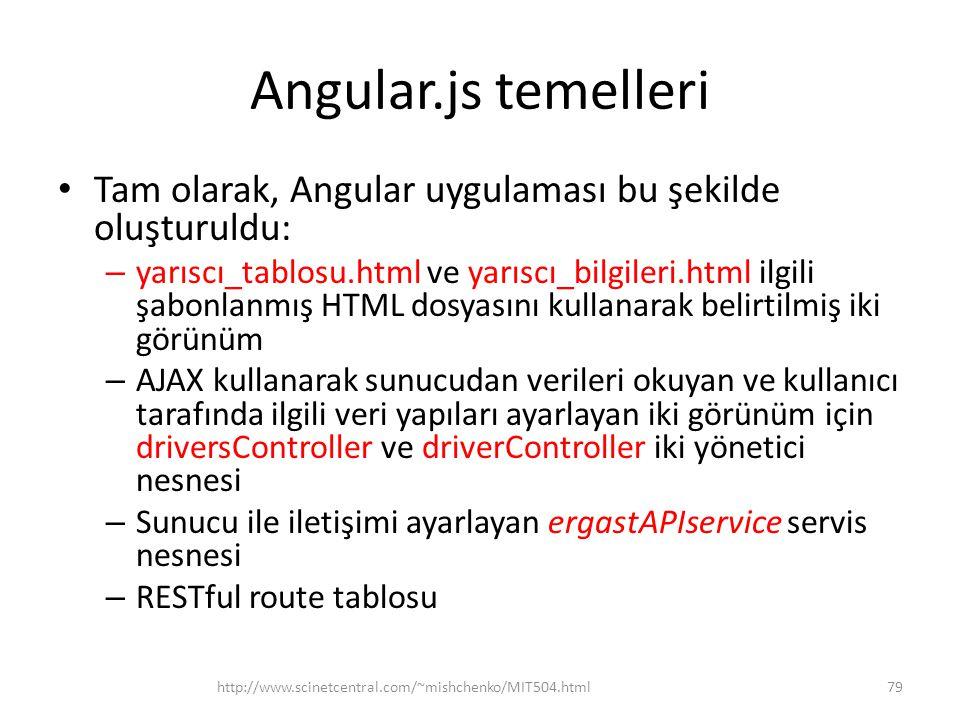 Angular.js temelleri • Tam olarak, Angular uygulaması bu şekilde oluşturuldu: – yarıscı_tablosu.html ve yarıscı_bilgileri.html ilgili şabonlanmış HTML