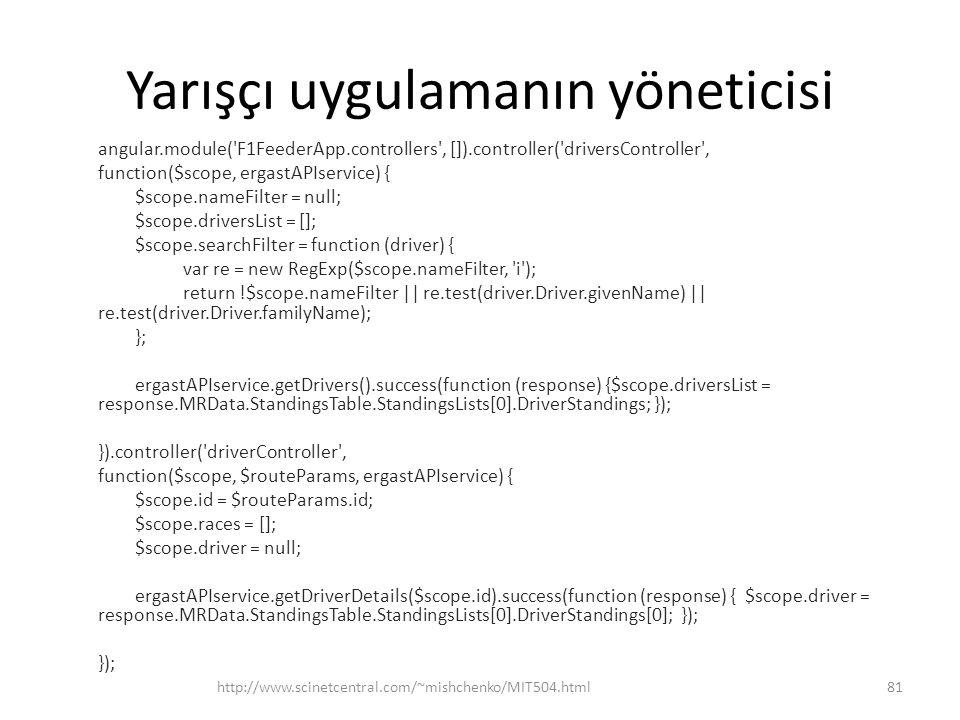 Yarışçı uygulamanın yöneticisi angular.module('F1FeederApp.controllers', []).controller('driversController', function($scope, ergastAPIservice) { $sco