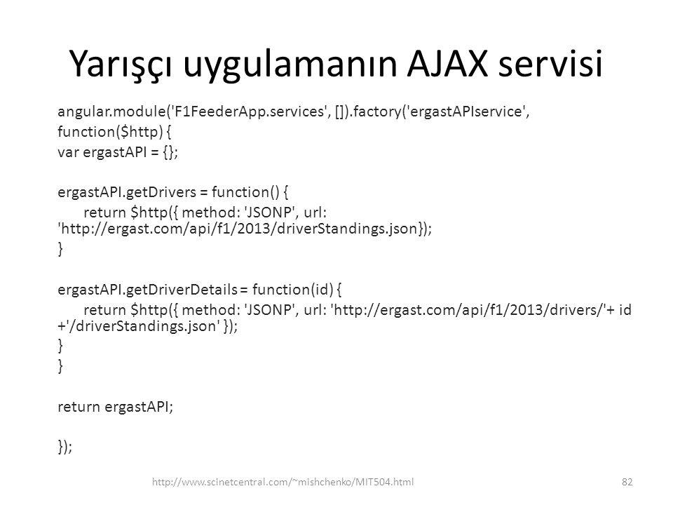 Yarışçı uygulamanın AJAX servisi angular.module('F1FeederApp.services', []).factory('ergastAPIservice', function($http) { var ergastAPI = {}; ergastAP