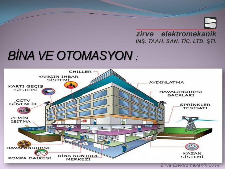 BİNA VE OTOMASYON ; BİNA VE OTOMASYON ; Zirve Elektromekanik 2014