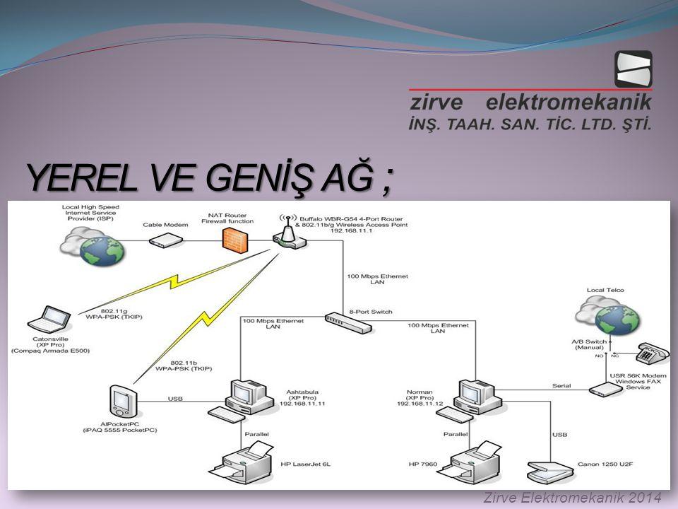 YEREL VE GENİŞ AĞ ; YEREL VE GENİŞ AĞ ; Zirve Elektromekanik 2014