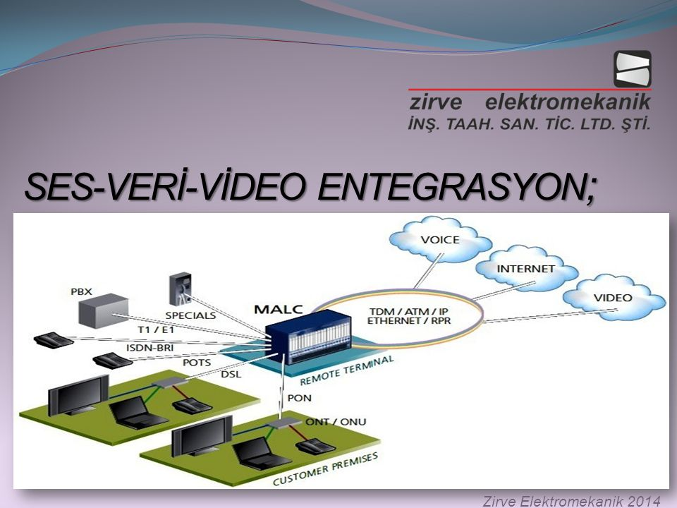SES-VERİ-VİDEO ENTEGRASYON ; SES-VERİ-VİDEO ENTEGRASYON ; Zirve Elektromekanik 2014