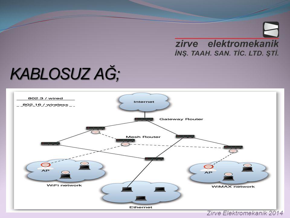 KABLOSUZ AĞ; KABLOSUZ AĞ; Zirve Elektromekanik 2014