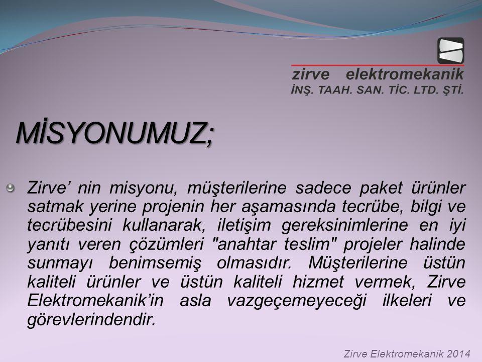 DIŞ KAYNAK ; DIŞ KAYNAK ; Zirve Elektromekanik 2014
