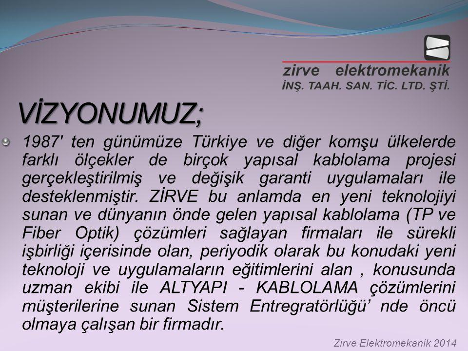 1987 ten günümüze Türkiye ve diğer komşu ülkelerde farklı ölçekler de birçok yapısal kablolama projesi gerçekleştirilmiş ve değişik garanti uygulamaları ile desteklenmiştir.