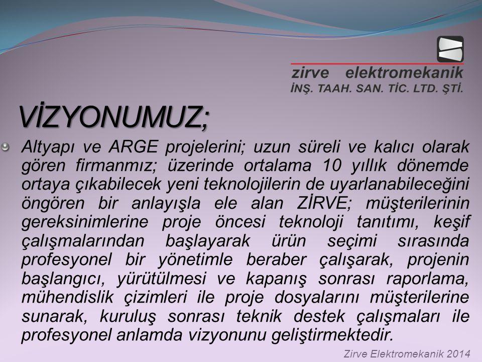 SES-VERİ-VİDEO ENTEGRASYON ; SES-VERİ-VİDEO ENTEGRASYON ; Zirve Elektromekanik 2014