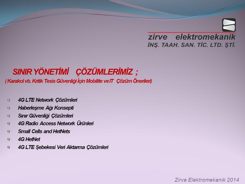 PSTN Çağrı Yönlendirici IP Network Internet VM Sunucusu XML Uygulama Sunucusu Masaüstü PSTN gateway IP İLETİŞİM VE TELEFON ; IP İLETİŞİM VE TELEFON ; Zirve Elektromekanik 2014