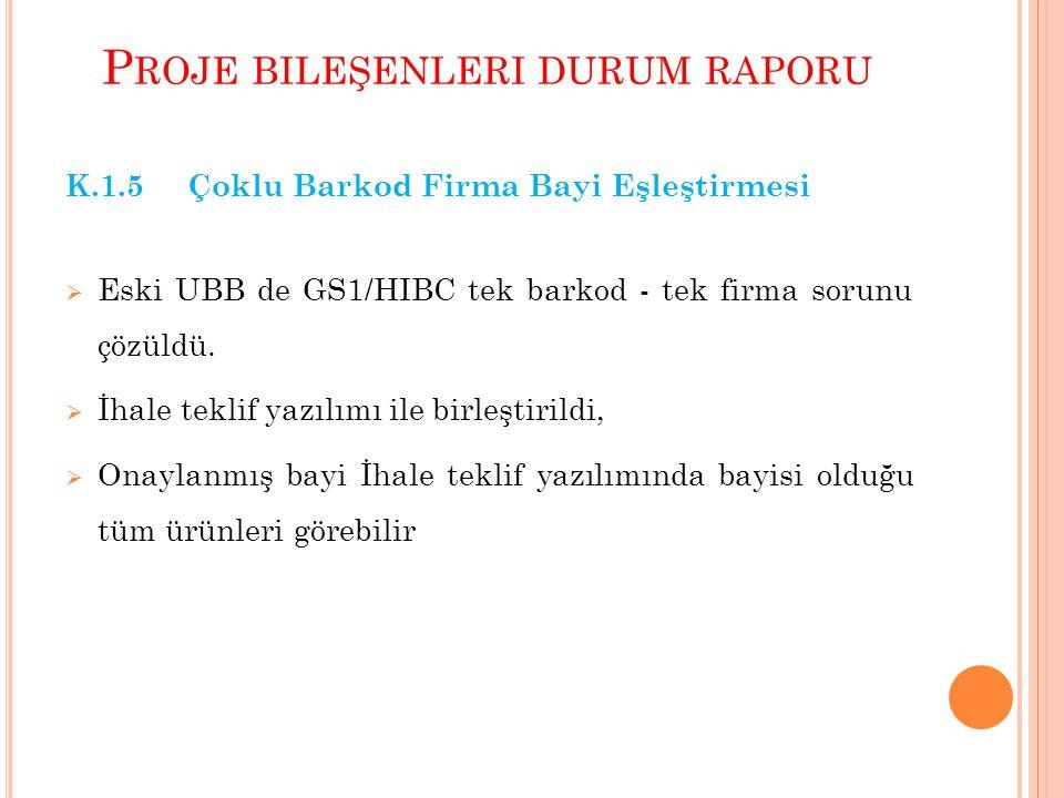 P ROJE BILEŞENLERI DURUM RAPORU K.1.5 Çoklu Barkod Firma Bayi Eşleştirmesi  Eski UBB de GS1/HIBC tek barkod - tek firma sorunu çözüldü.  İhale tekli