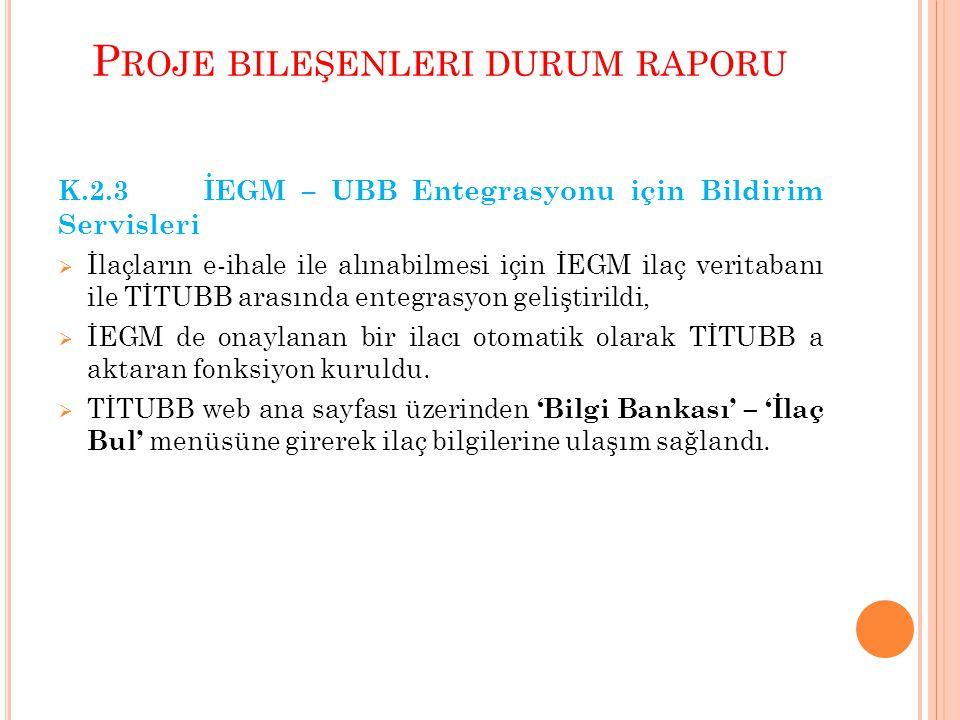 P ROJE BILEŞENLERI DURUM RAPORU K.2.3 İEGM – UBB Entegrasyonu için Bildirim Servisleri  İlaçların e-ihale ile alınabilmesi için İEGM ilaç veritabanı